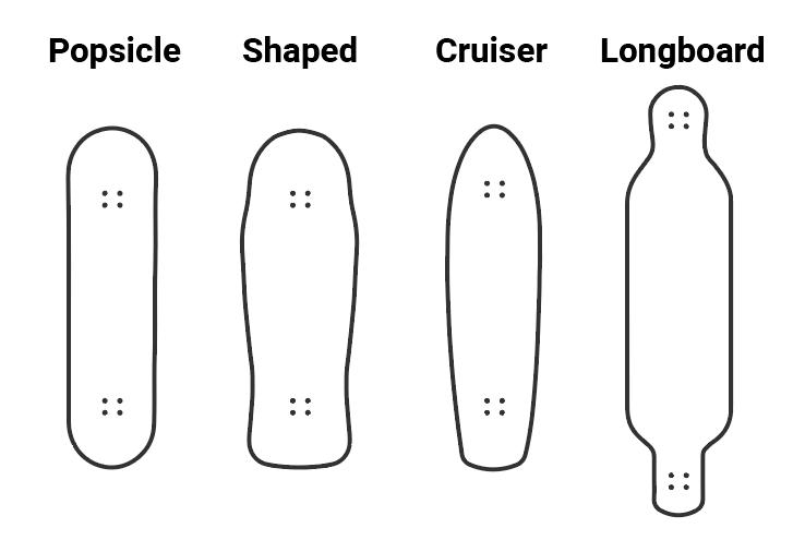 popsicle Shaped Cruiser Longboard Shapes Illustration